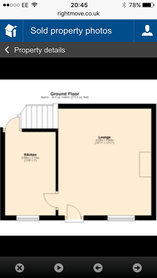 Picture Perfect House For Sale The Perfect Home Room By Room Estate Agents In